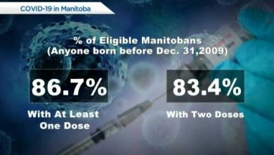 Manitoba's COVID-19/vaccine numbers – October 27